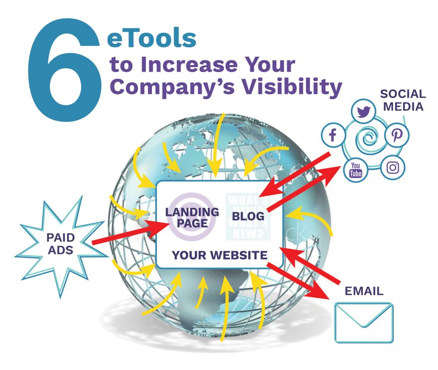 6 eTools to increase your company's visibility