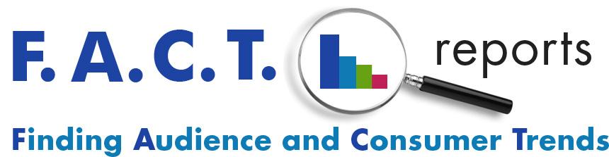 FACT Reports logo design for Presslaff Interactive Marketing