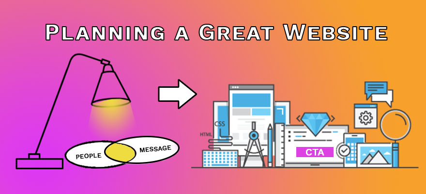 8 questions for planning a great website